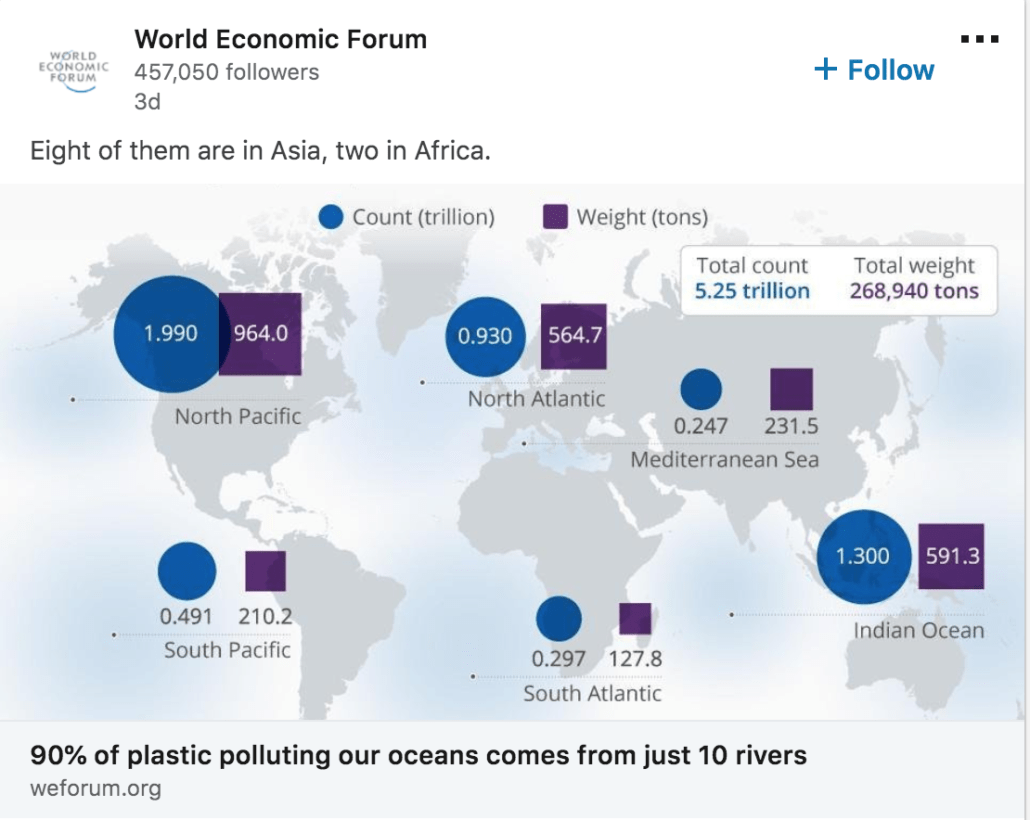 Headlines for sustainable content Asian plastic